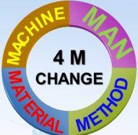 ISO 22000:2018 – 6.3 Hoạch định các thay đổi