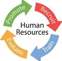 ISO 14001:2015 – ĐK – 7.1. NGUỒN LỰC