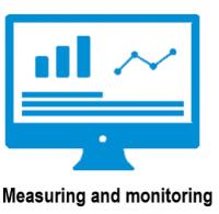 ISO 14001: 2015 – ĐIỀU KHOẢN 9.1.1 THEO DÕI, ĐO LƯỜNG, PHÂN TÍCH VÀ ĐÁNH GIÁ