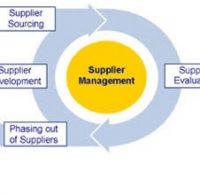 Lựa chọn mức độ kiểm soát nhà cung cấp